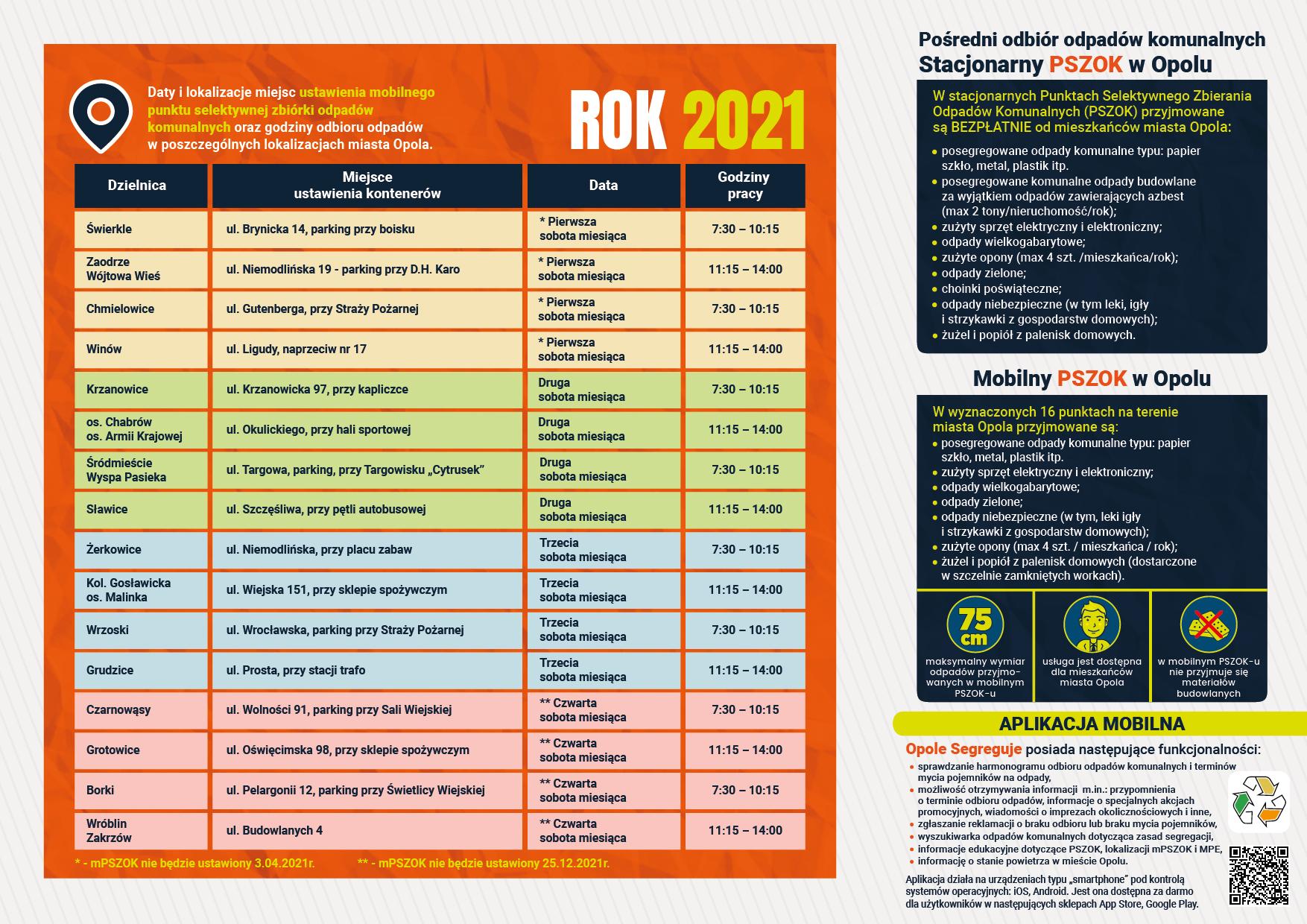 ulotka_pszok_mpe_2021_podglad_poprawki_v04-02